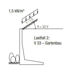 Mall Stuttgarter Mauerscheibe V33 Gartenbau Typ 55