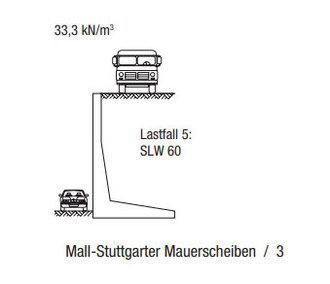 Mall Stuttgarter Mauerscheibe SLW 60 Typ 55