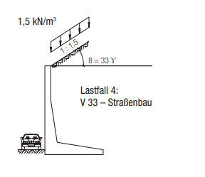 Mall Stuttgarter Mauerscheibe V33 Straßenbau Typ 55